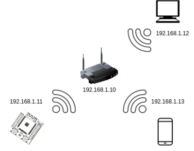 Configurez_le_r_seau_Wifi_sur_un_ESP_Untitled_Diagram.png